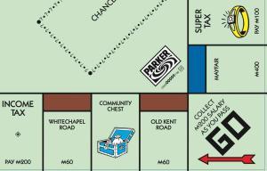 Partial Monopoly Board